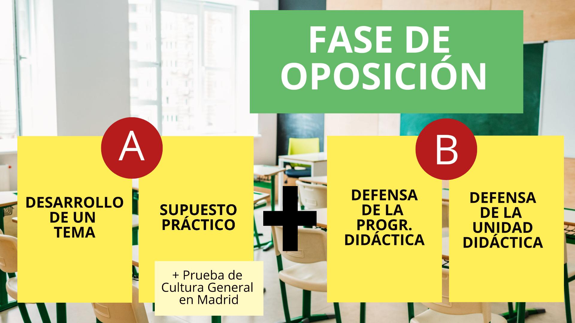 oposiciones-secundaria-2